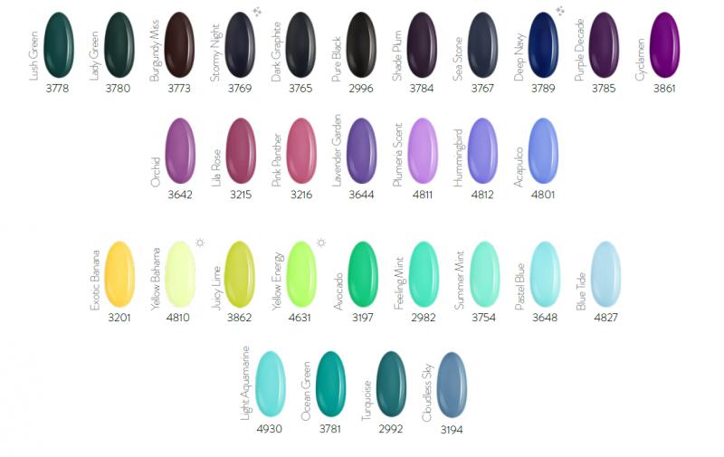 Neonail-wzornik-wszystkie-kolory-wzornik1